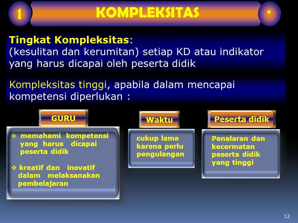 KOMPLEKSITAS 1 * Tingkat Kompleksitas: