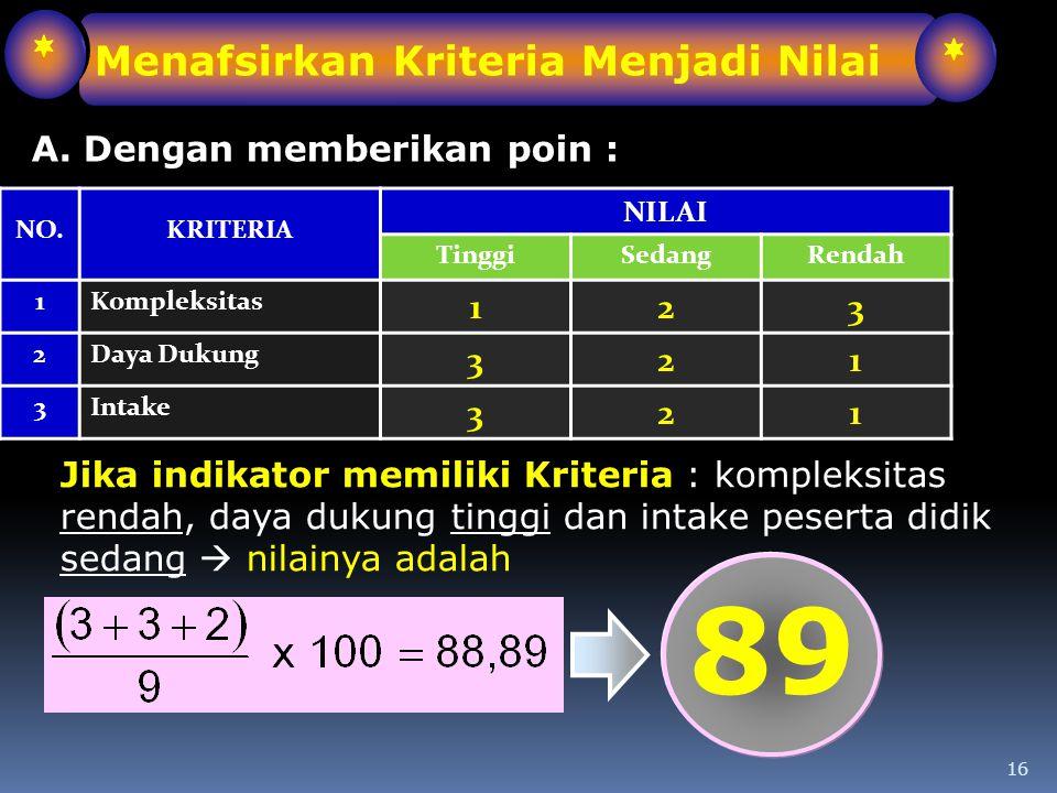 89 * Menafsirkan Kriteria Menjadi Nilai A. Dengan memberikan poin : 2