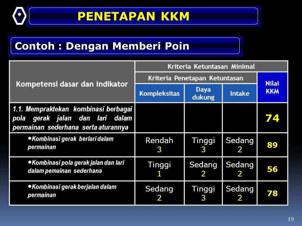PENETAPAN KKM Contoh : Dengan Memberi Poin 74 *