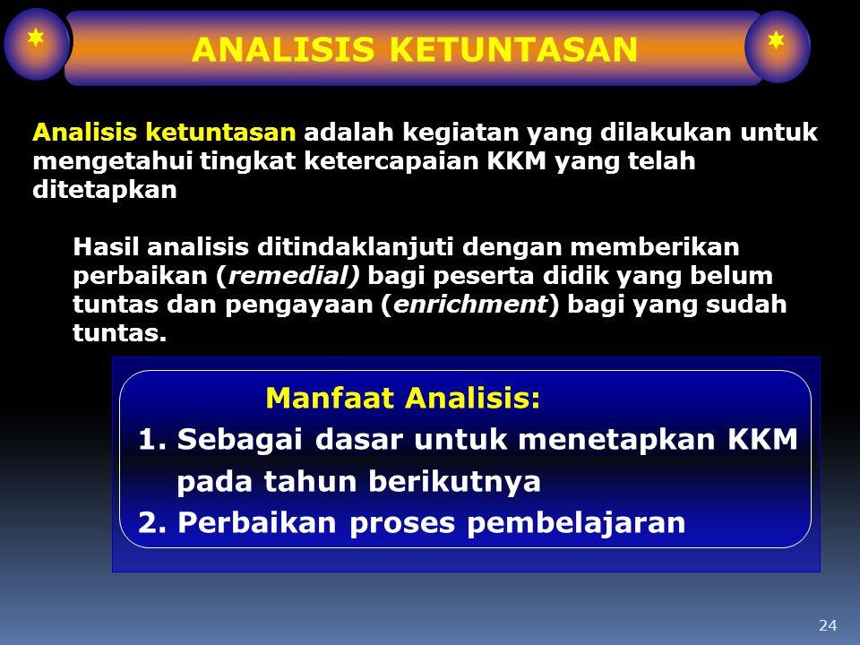 * * ANALISIS KETUNTASAN Manfaat Analisis: