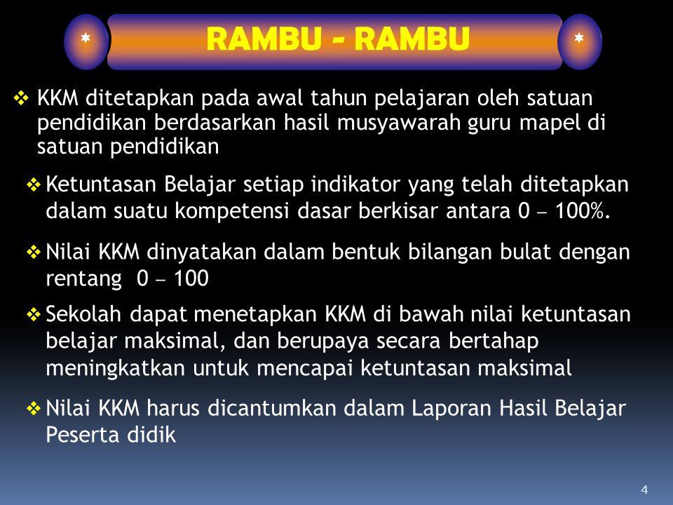 * RAMBU - RAMBU. KKM ditetapkan pada awal tahun pelajaran oleh satuan pendidikan berdasarkan hasil musyawarah guru mapel di satuan pendidikan.