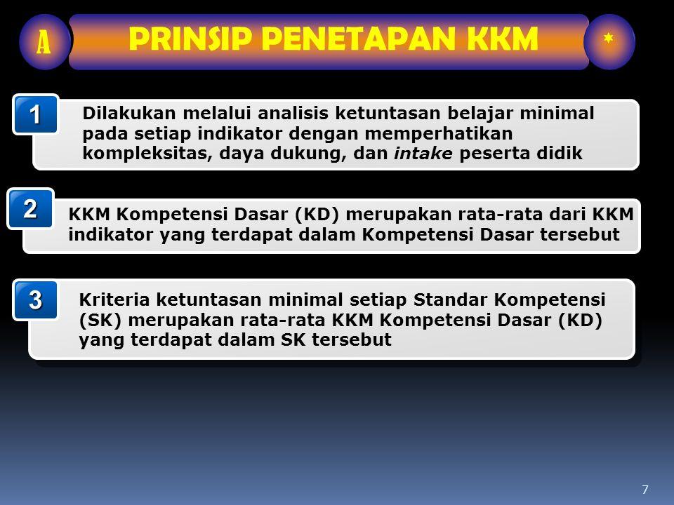 PRINSIP PENETAPAN KKM A 1 2 3 *
