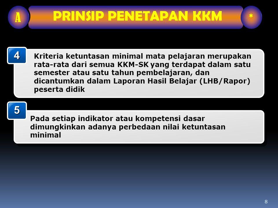 PRINSIP PENETAPAN KKM A 4 5 *