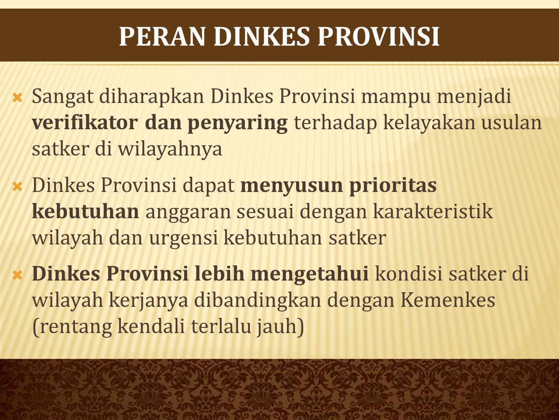 PERAN DINKES PROVINSI Sangat diharapkan Dinkes Provinsi mampu menjadi verifikator dan penyaring terhadap kelayakan usulan satker di wilayahnya.