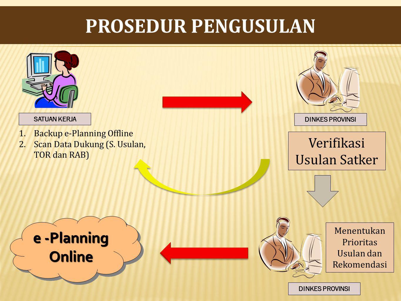 PROSEDUR PENGUSULAN e -Planning Online Verifikasi Usulan Satker