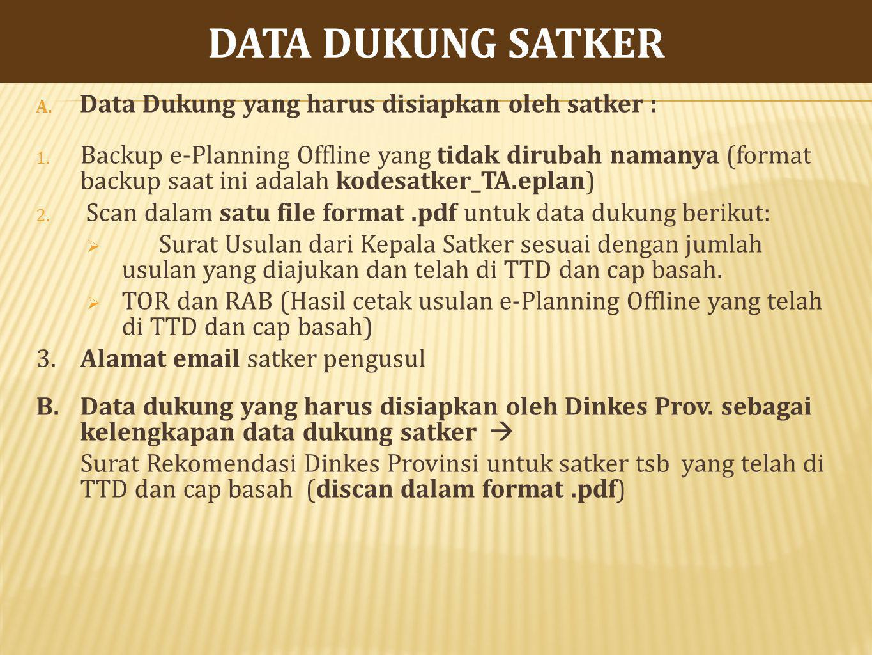 DATA DUKUNG SATKER Data Dukung yang harus disiapkan oleh satker :