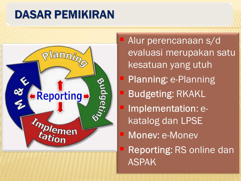 DASAR PEMIKIRAN Alur perencanaan s/d evaluasi merupakan satu kesatuan yang utuh. Planning: e-Planning.