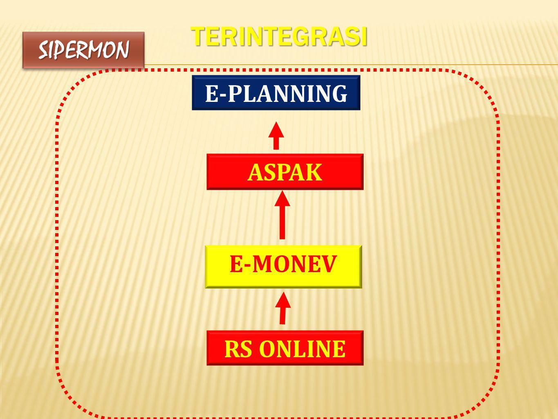 TERINTEGRASI SIPERMON E-PLANNING E-MONEV RS ONLINE ASPAK