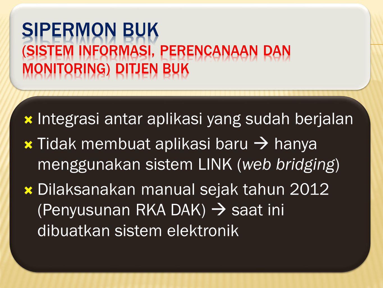 SIPERMON BUK (Sistem Informasi, Perencanaan dan Monitoring) Ditjen BUK