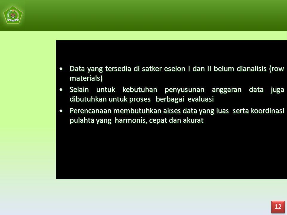 Data yang tersedia di satker eselon I dan II belum dianalisis (row materials)