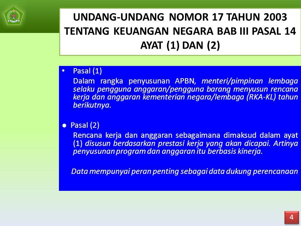UNDANG-UNDANG NOMOR 17 TAHUN 2003 TENTANG KEUANGAN NEGARA BAB III PASAL 14 AYAT (1) DAN (2)