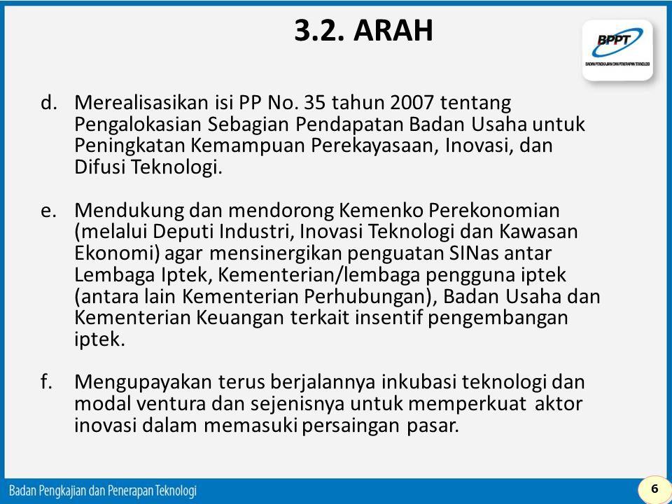 3.2. Arah