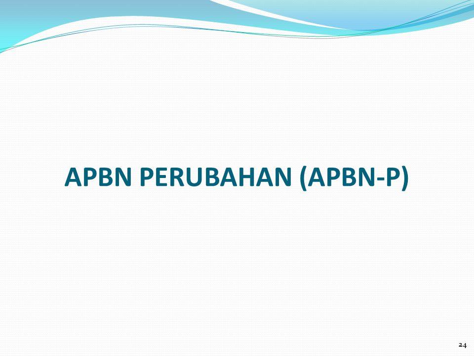 APBN PERUBAHAN (APBN-P)