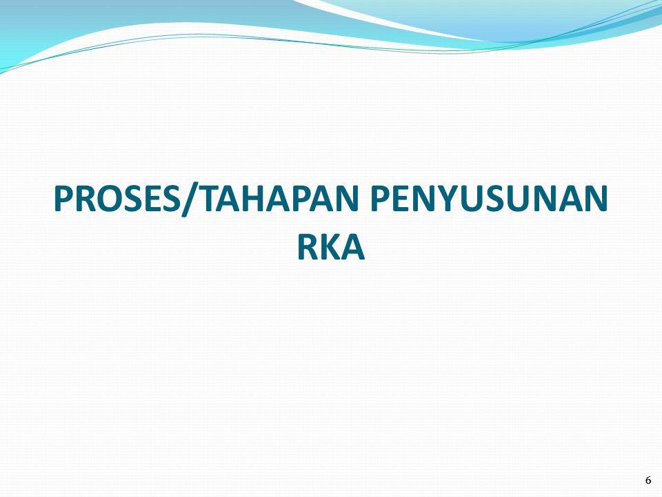PROSES/TAHAPAN PENYUSUNAN RKA