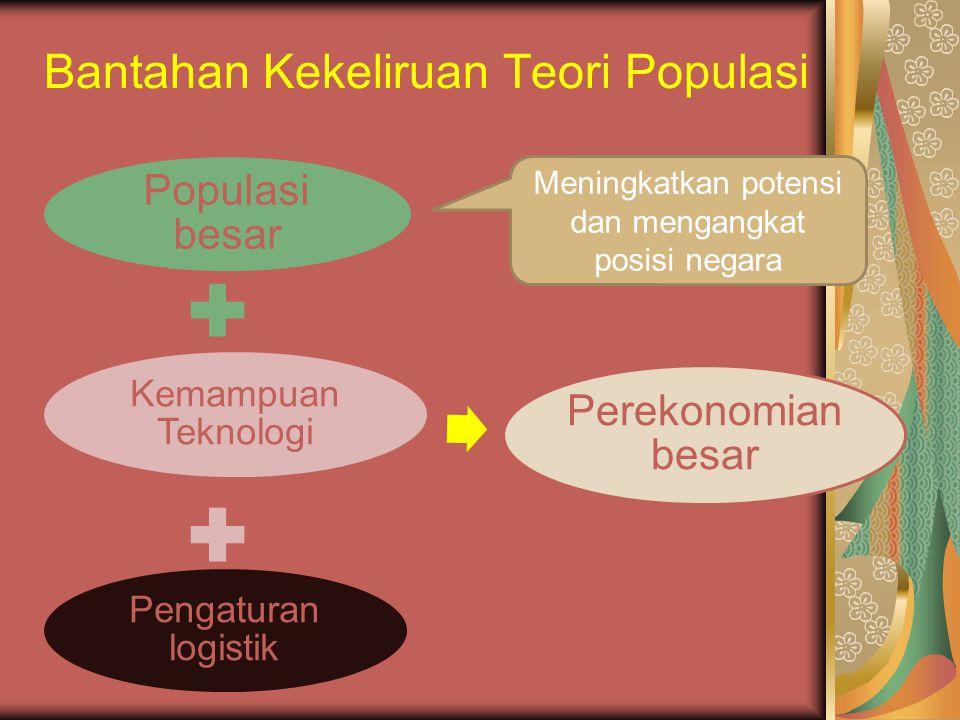 Bantahan Kekeliruan Teori Populasi