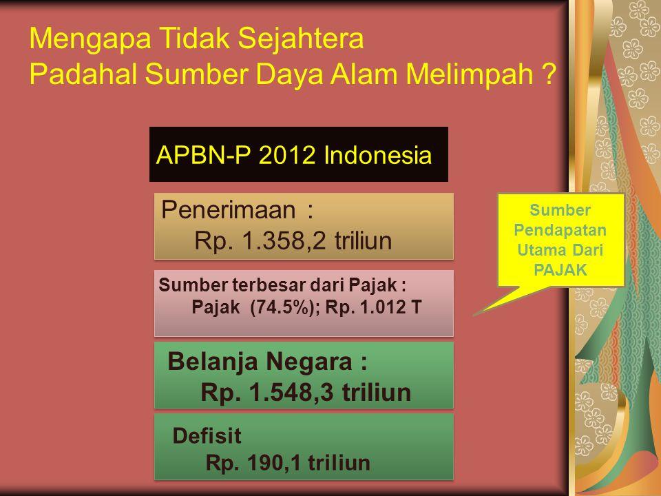 Sumber Pendapatan Utama Dari PAJAK