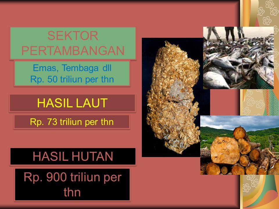 SEKTOR PERTAMBANGAN HASIL LAUT HASIL HUTAN Rp. 900 triliun per thn