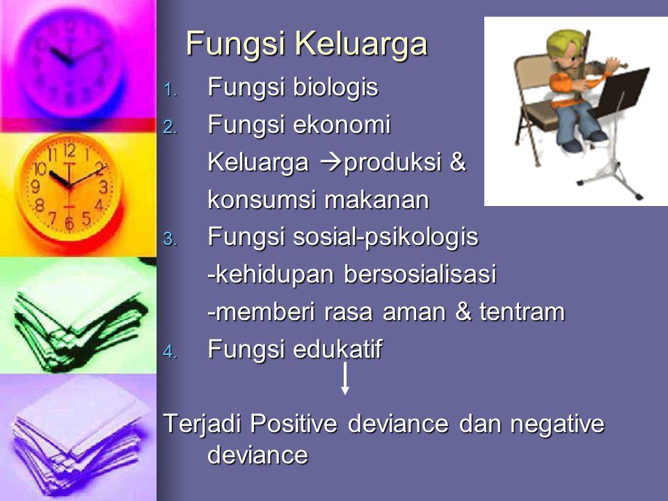Fungsi Keluarga Fungsi biologis Fungsi ekonomi Keluarga produksi &