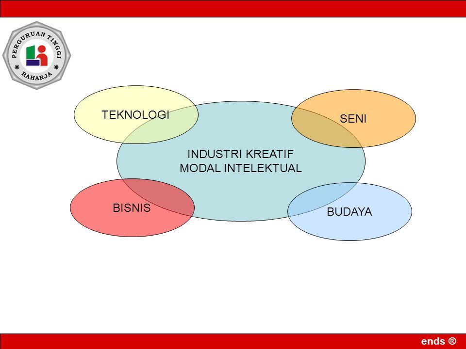 TEKNOLOGI SENI INDUSTRI KREATIF MODAL INTELEKTUAL BISNIS BUDAYA
