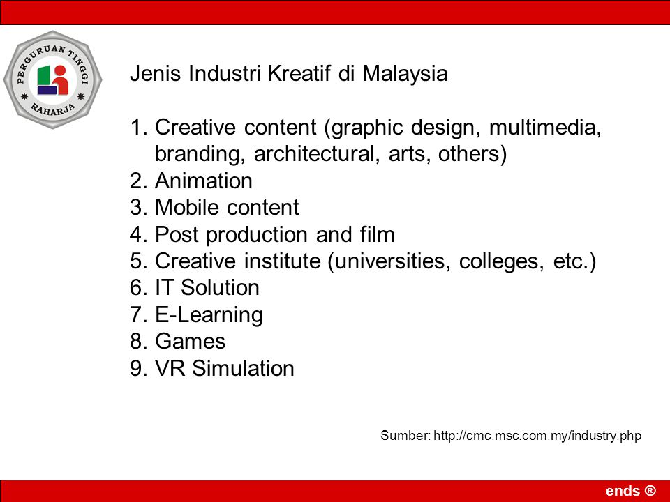 Jenis Industri Kreatif di Malaysia