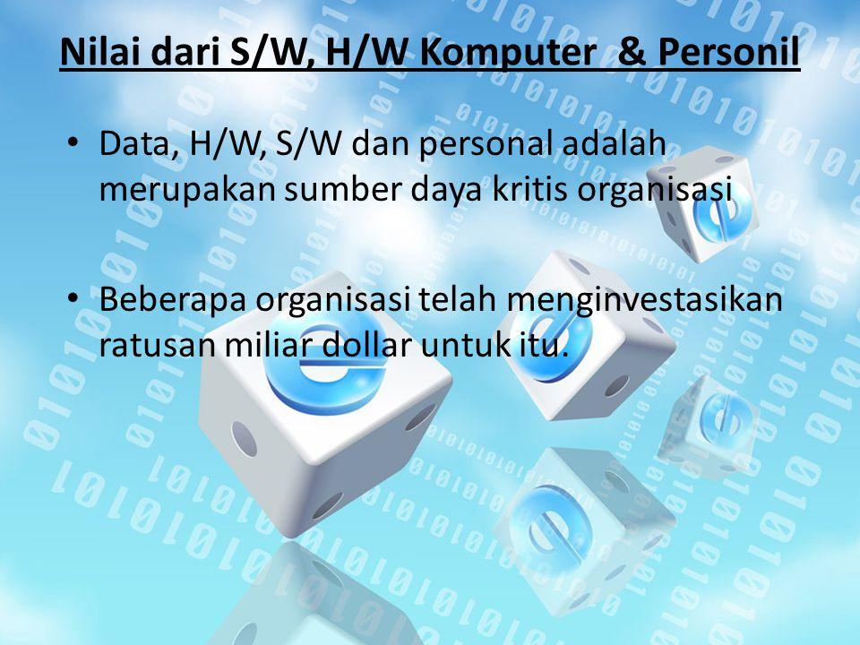 Nilai dari S/W, H/W Komputer & Personil