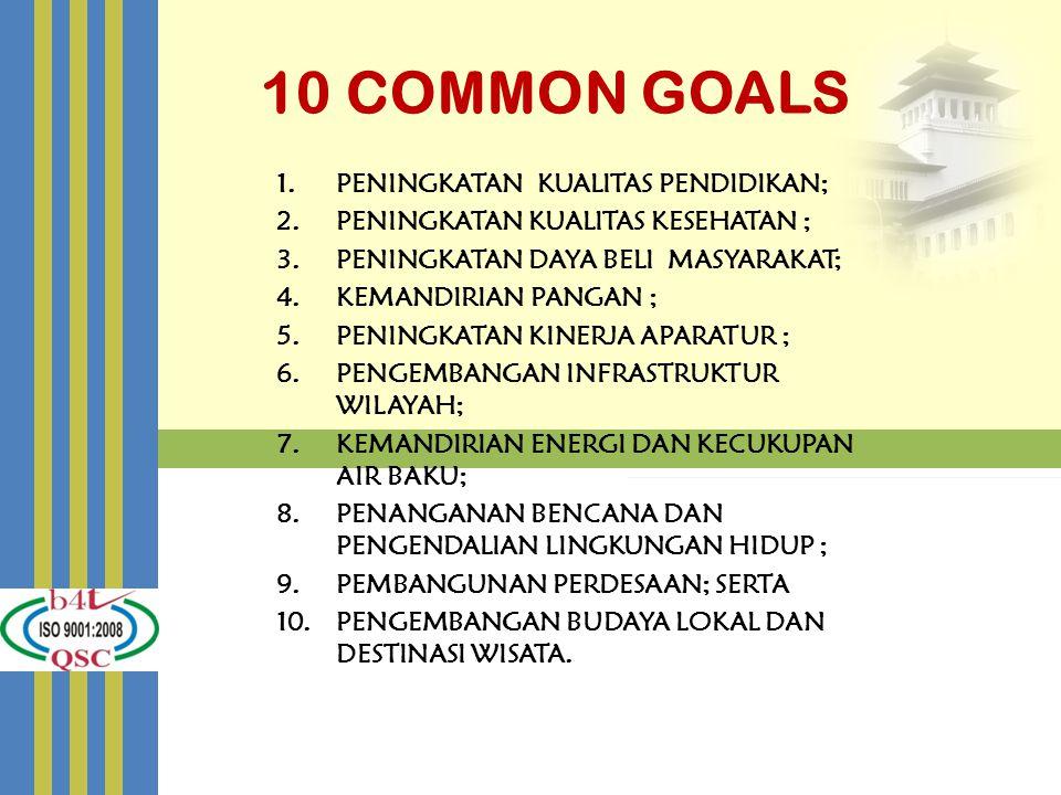 10 COMMON GOALS PENINGKATAN KUALITAS PENDIDIKAN;