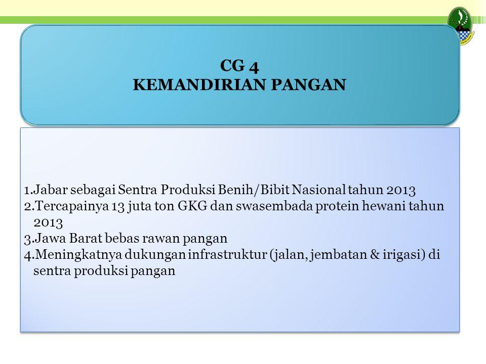 Jabar sebagai Sentra Produksi Benih/Bibit Nasional tahun 2013