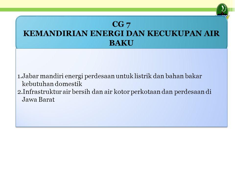 KEMANDIRIAN ENERGI DAN KECUKUPAN AIR BAKU