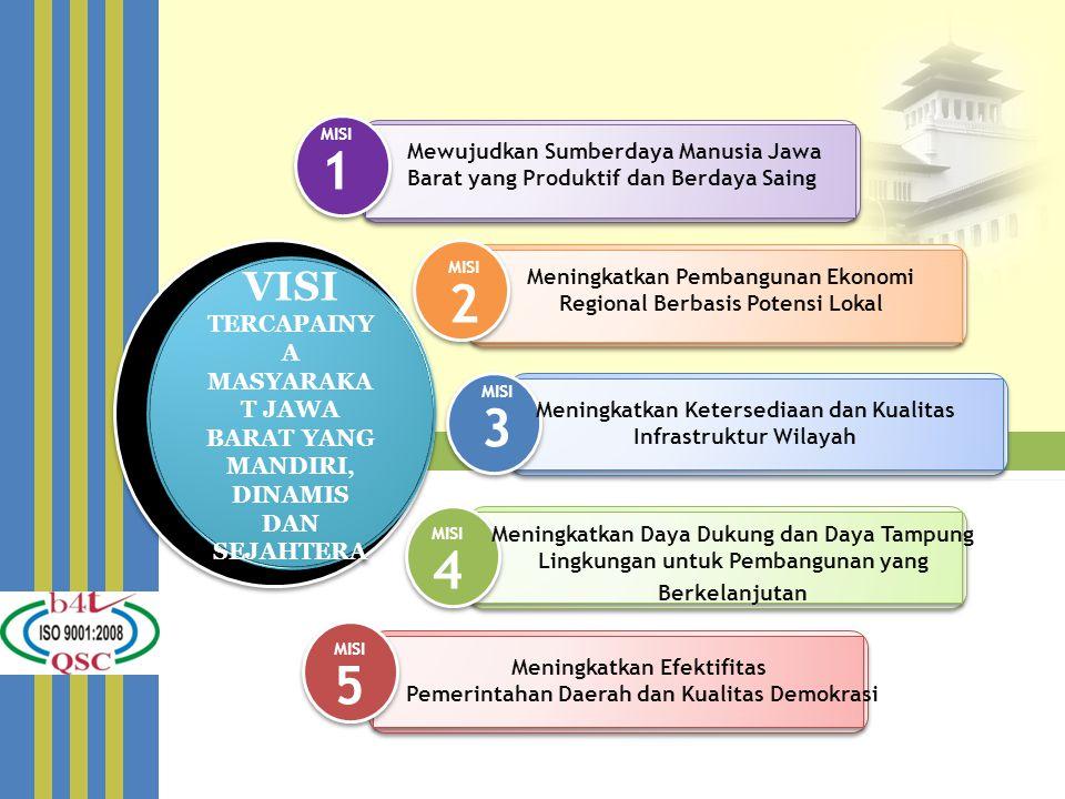 MISI 1. Mewujudkan Sumberdaya Manusia Jawa Barat yang Produktif dan Berdaya Saing. VISI.