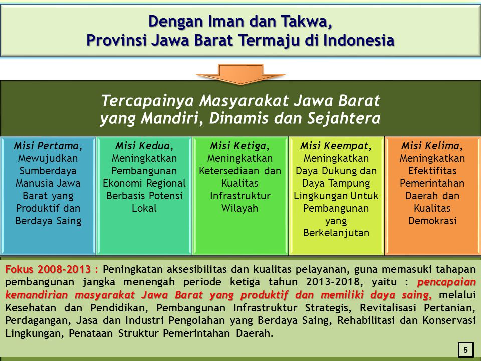 Provinsi Jawa Barat Termaju di Indonesia