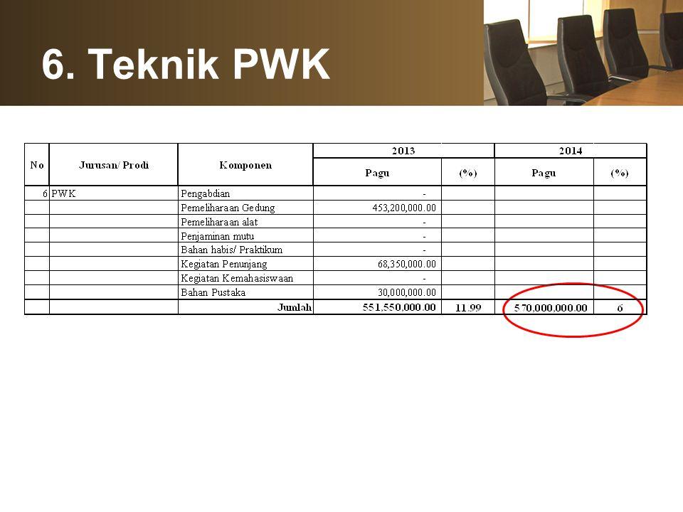 6. Teknik PWK