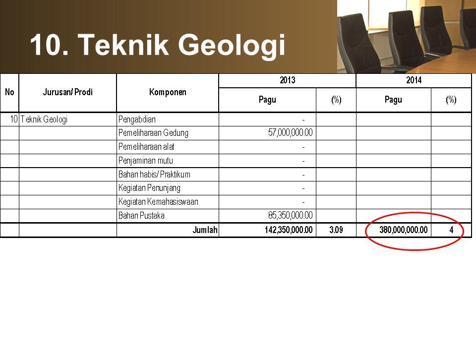 10. Teknik Geologi