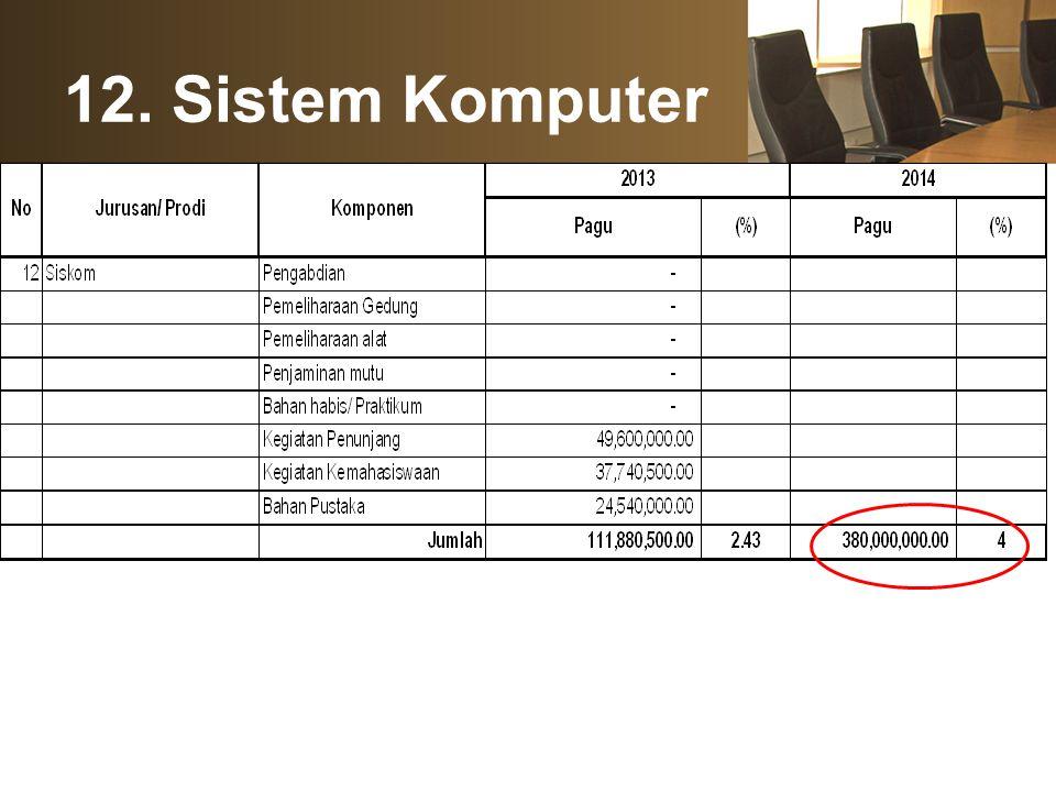12. Sistem Komputer