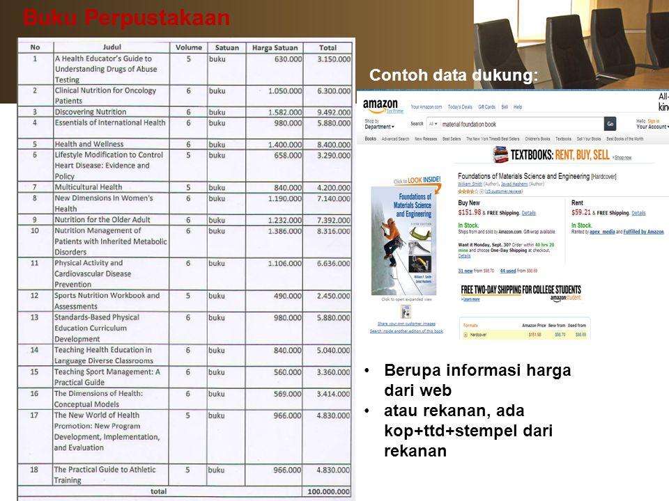 Buku Perpustakaan Contoh data dukung: Berupa informasi harga dari web