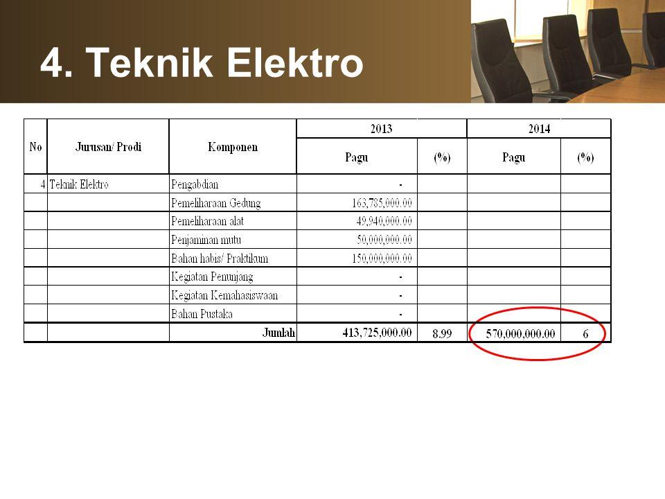4. Teknik Elektro