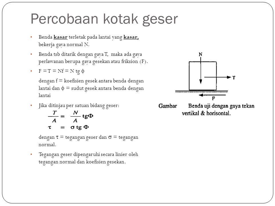 Percobaan kotak geser Benda kasar terletak pada lantai yang kasar, bekerja gaya normal N.