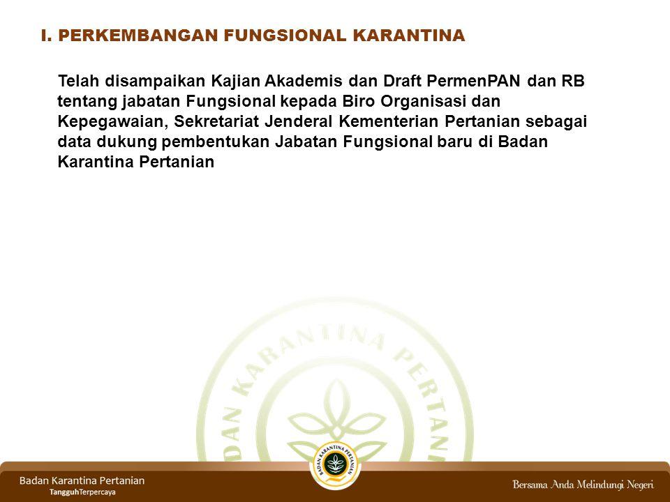 I. PERKEMBANGAN FUNGSIONAL KARANTINA