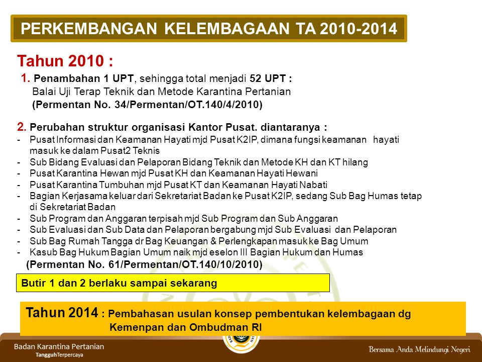 PERKEMBANGAN KELEMBAGAAN TA 2010-2014