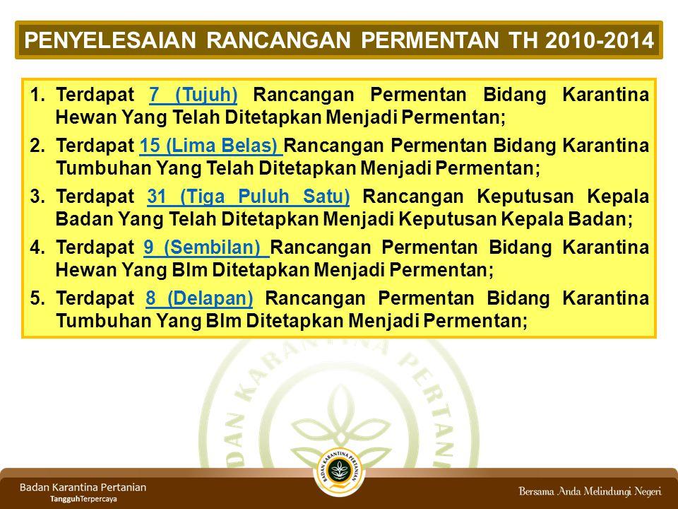 PENYELESAIAN RANCANGAN PERMENTAN TH 2010-2014