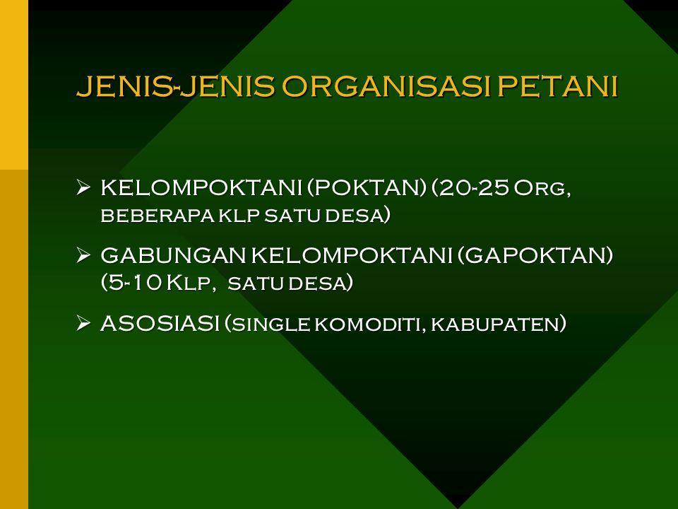 JENIS-JENIS ORGANISASI PETANI