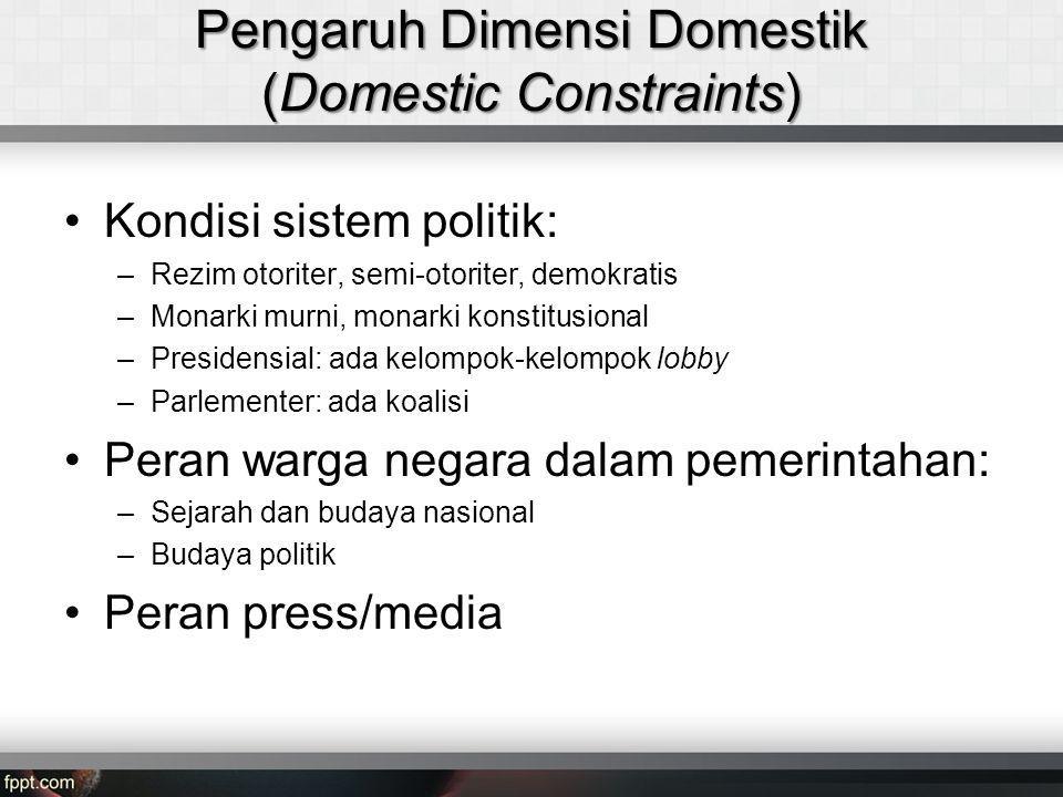 Pengaruh Dimensi Domestik (Domestic Constraints)