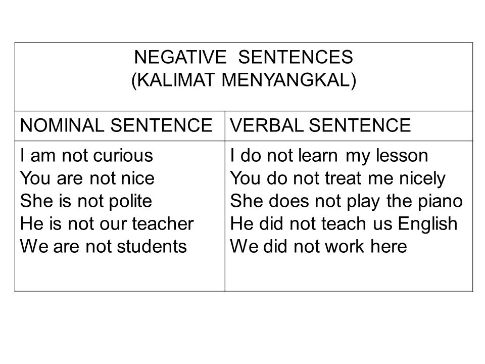 NEGATIVE SENTENCES (KALIMAT MENYANGKAL) NOMINAL SENTENCE. VERBAL SENTENCE. I am not curious. You are not nice.