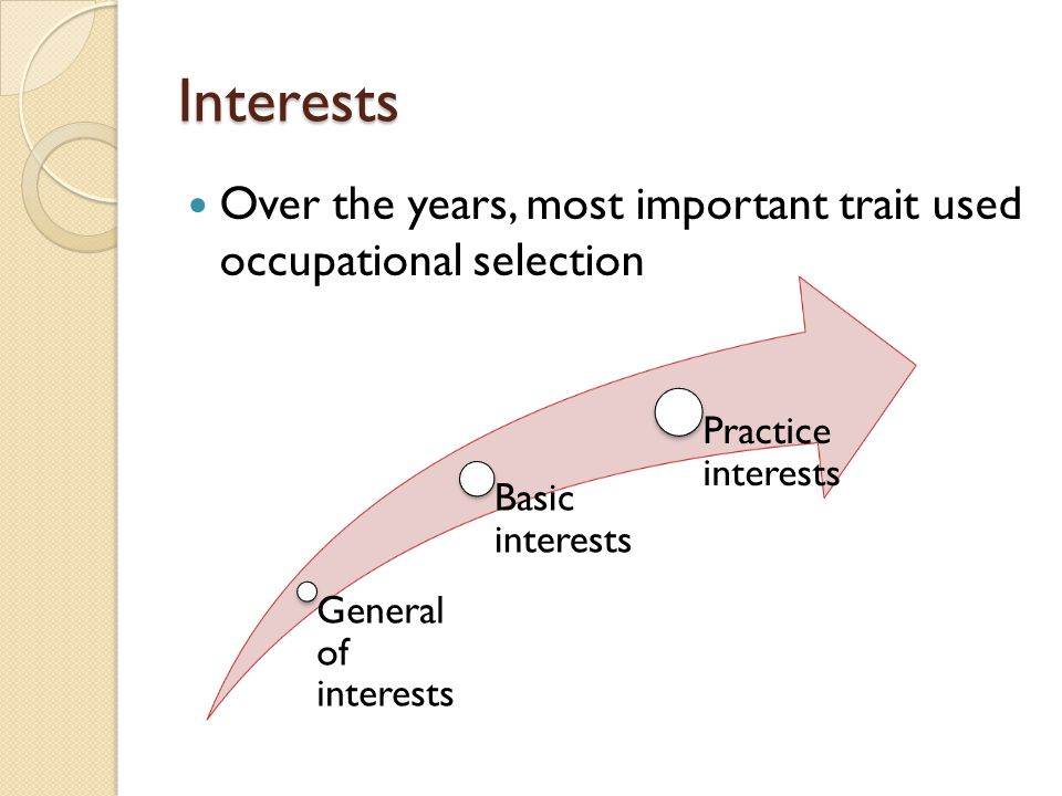 Interests Over the years, most important trait used occupational selection. General of interests.
