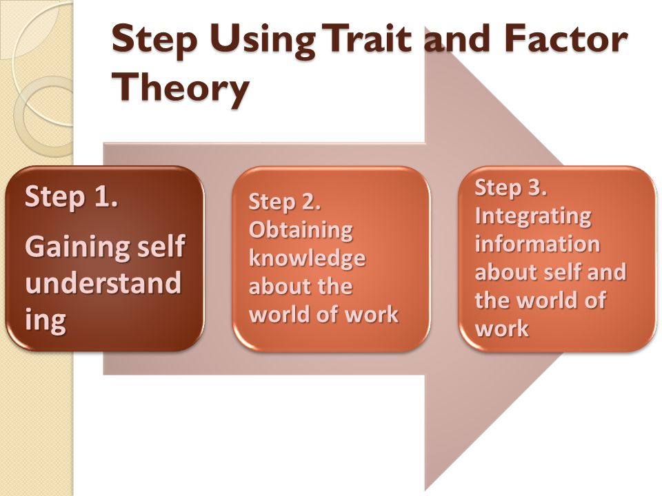 Step Using Trait and Factor Theory