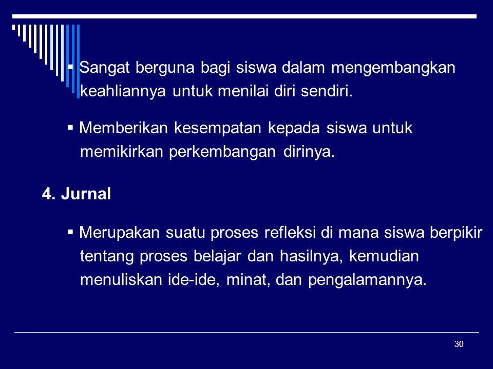 4. Jurnal Sangat berguna bagi siswa dalam mengembangkan