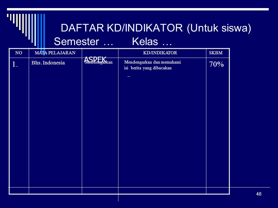 DAFTAR KD/INDIKATOR (Untuk siswa) Semester … Kelas …