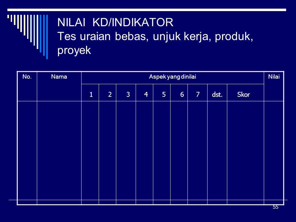 NILAI KD/INDIKATOR Tes uraian bebas, unjuk kerja, produk, proyek