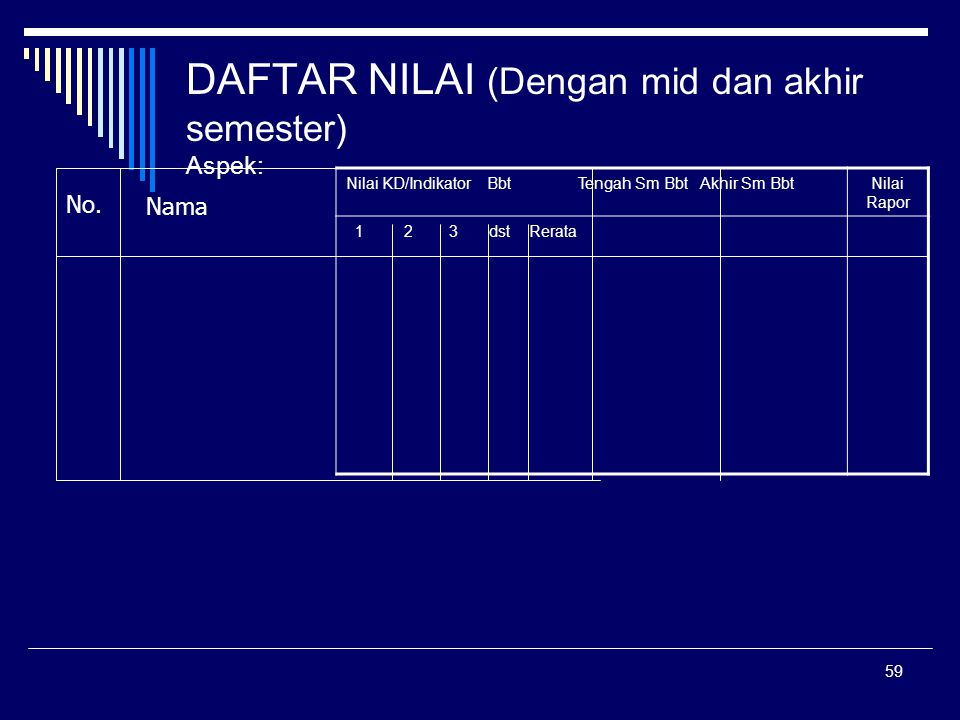 DAFTAR NILAI (Dengan mid dan akhir semester) Aspek: