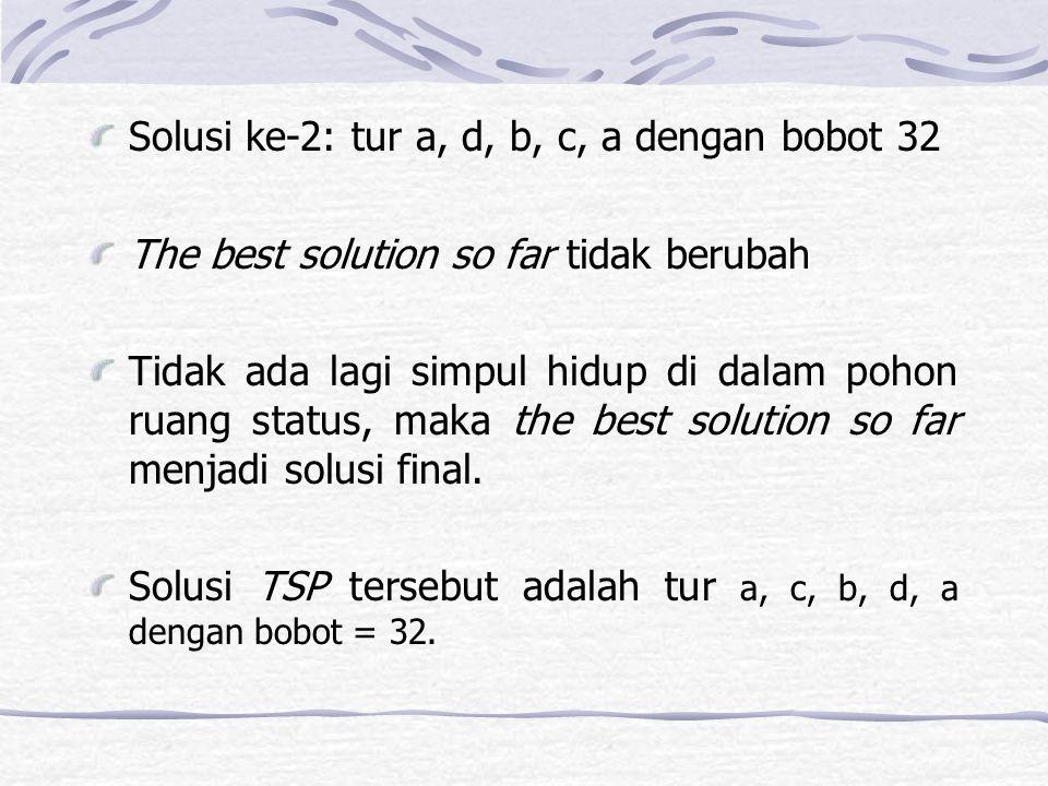 Solusi ke-2: tur a, d, b, c, a dengan bobot 32