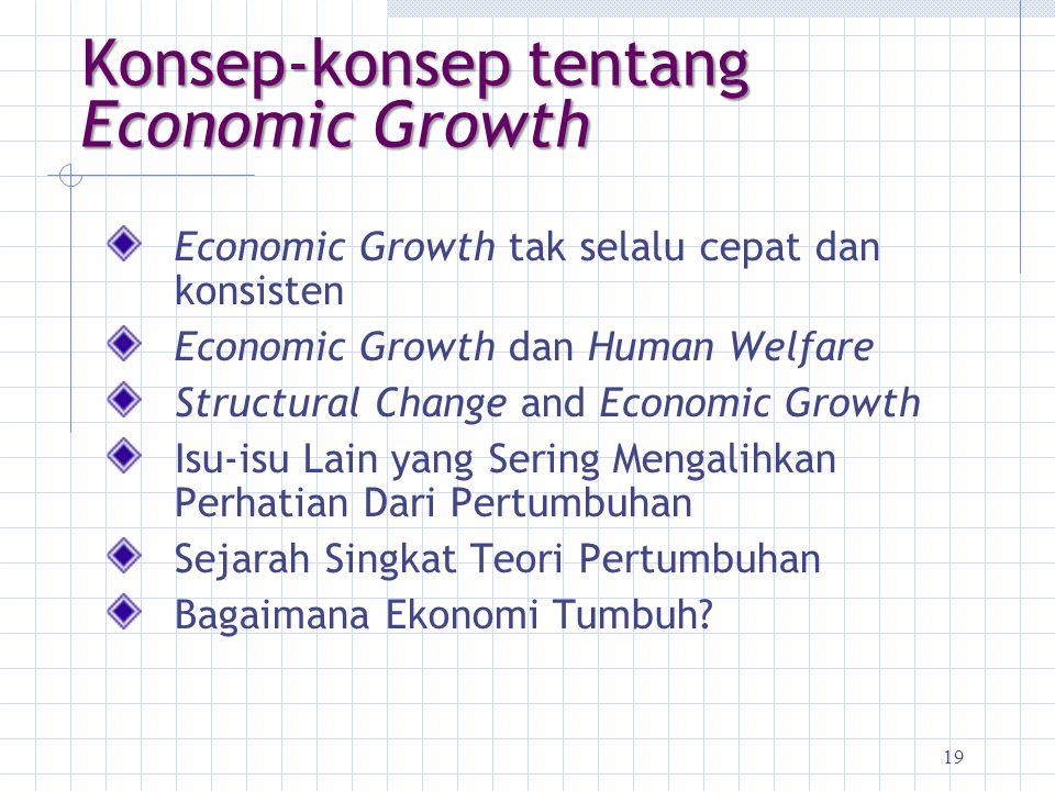 Konsep-konsep tentang Economic Growth